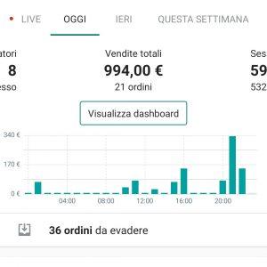 994€ in un giorno